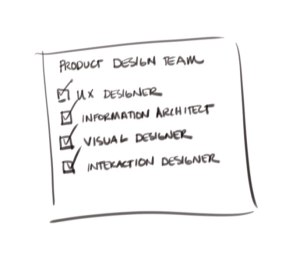 ProductDesignTeamMenu